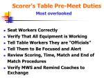 scorer s table pre meet duties most overlooked