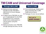 tm cam and universal coverage
