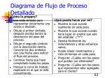diagrama de flujo de proceso detallado