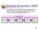 elementos de procesos sipoc
