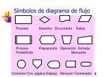 s mbolos de diagrama de flujo
