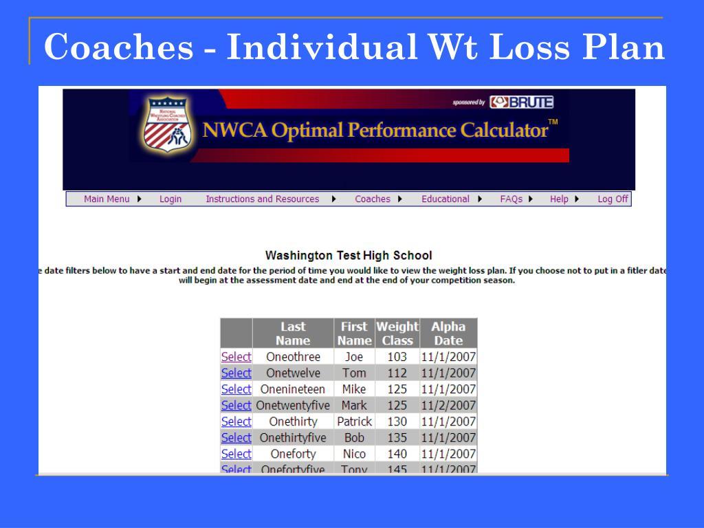 Coaches - Individual Wt Loss Plan