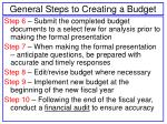 general steps to creating a budget30