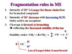 fragmentation rules in ms