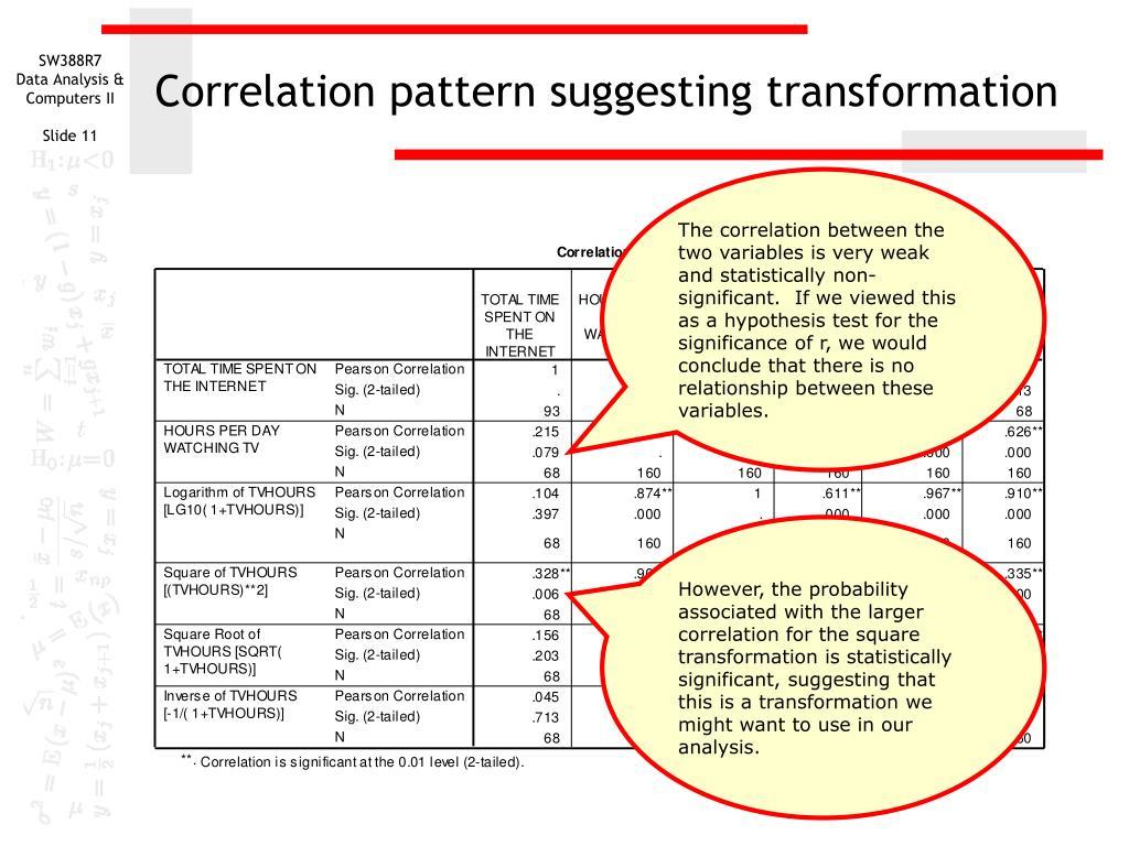 Correlation pattern suggesting transformation