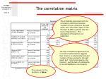 the correlation matrix46