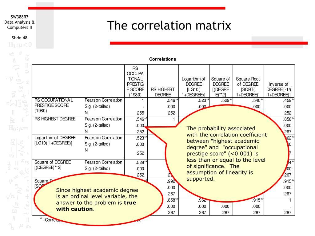 The correlation matrix