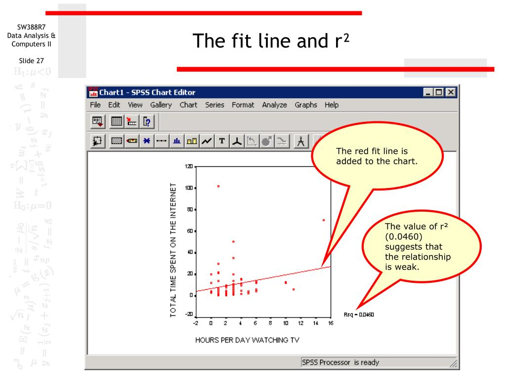 The fit line and r²