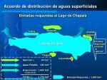 acuerdo de distribuci n de aguas superficiales