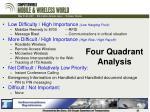 four quadrant analysis