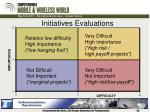 initiatives evaluations