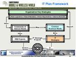 it plan framework