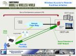 wireless access to remote facilities initiative