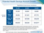 potential health savings account growth