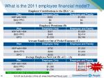 what is the 2011 employee financial model