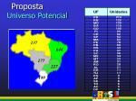 proposta24