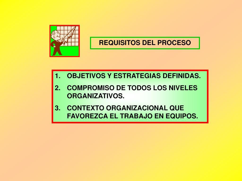 REQUISITOS DEL PROCESO