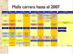malla carrera hasta el 2007