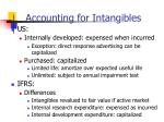 accounting for intangibles