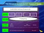 the design of scada system based on scilab11