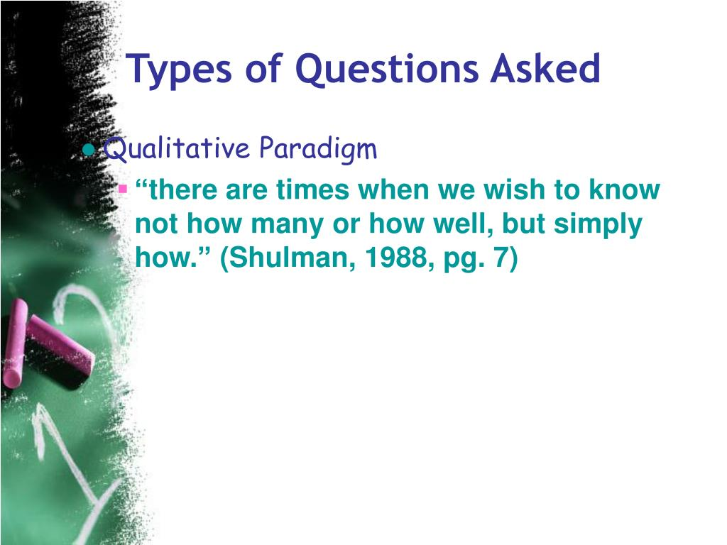 Types of Questions Asked
