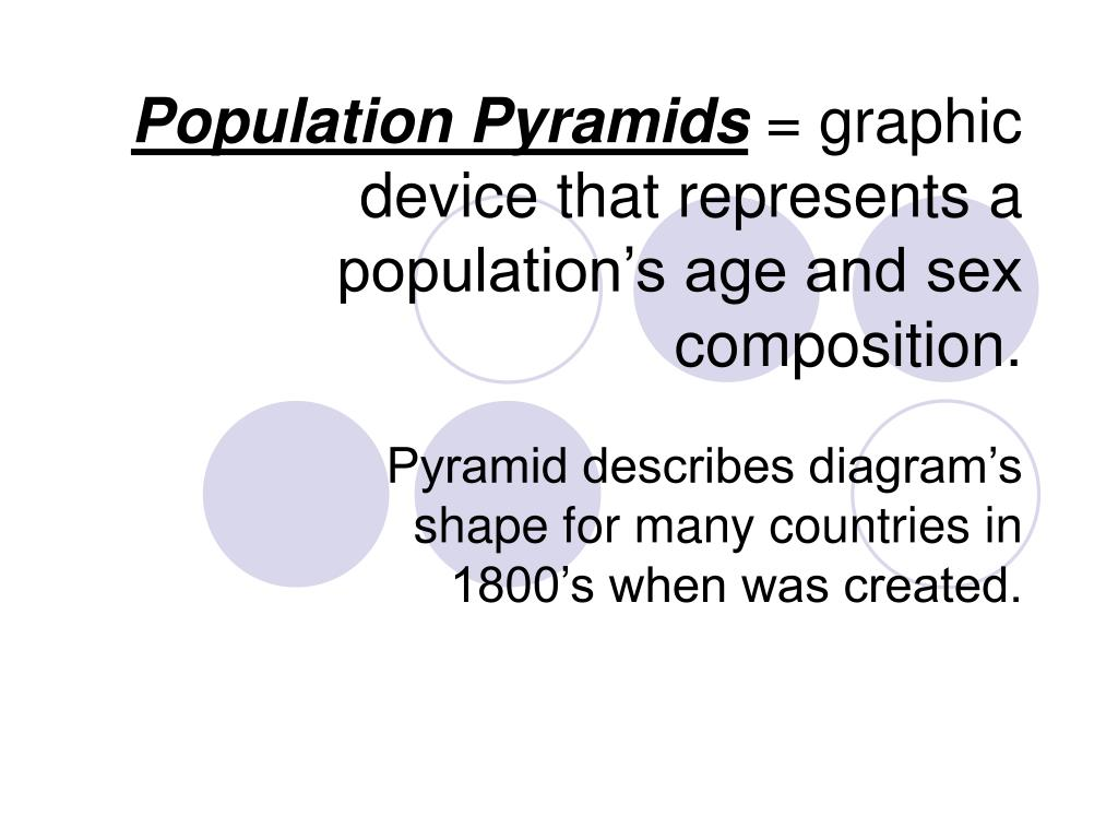 population pyramids graphic device that represents a population s age and sex composition l.