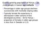 quickly growing population of kenya jas most people in lowest age cohorts