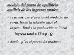 modelo del punto de equilibrio an lisis de los ingresos totales