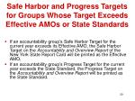 safe harbor and progress targets for groups whose target exceeds effective amos or state standards
