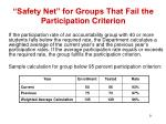 safety net for groups that fail the participation criterion
