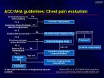 acc aha guidelines chest pain evaluation