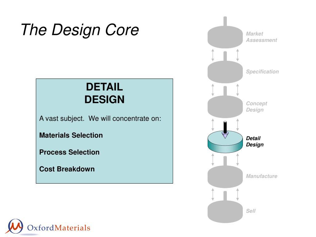 the design core l.