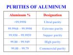 purities of aluminum