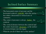 inclined surface summary