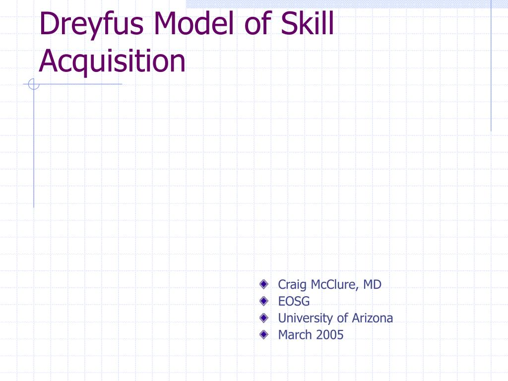 dreyfus model of skill acquisition l.