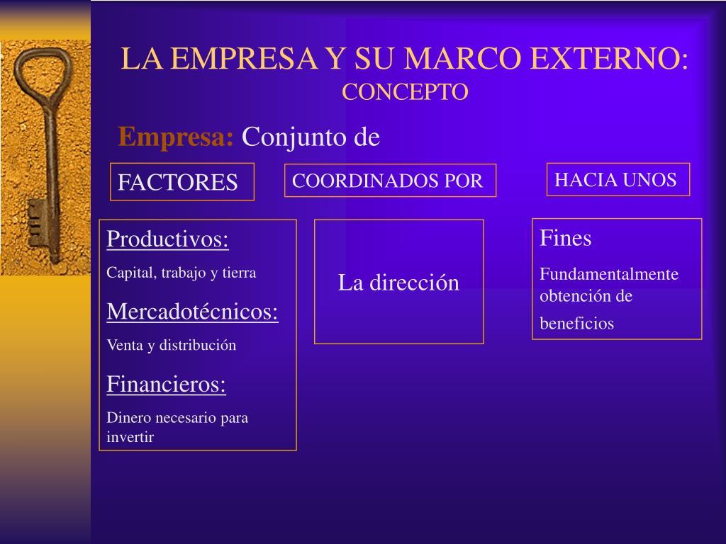 la empresa y su marco externo concepto l.