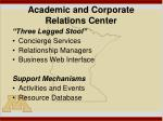 academic and corporate relations center9