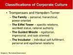 classifications of corporate culture41