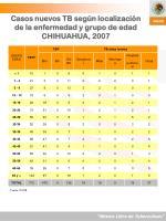 casos nuevos tb seg n localizaci n de la enfermedad y grupo de edad chihuahua 2007