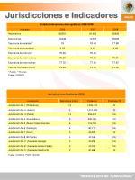 jurisdicciones e indicadores