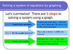 solving a system of equations by graphing