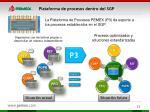 plataforma de procesos dentro del sgp