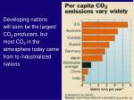 co2 emissions by nation