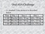 oral asa challenge