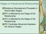 stages of interpersonal relationships