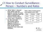 how to conduct surveillance person numbers and rates16