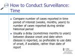how to conduct surveillance time