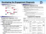 developing the engagement diagnosis