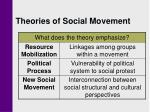 theories of social movement