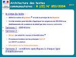 architecture des textes communautaires r ce n 853 2004